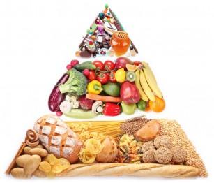 Piramida vegetariană