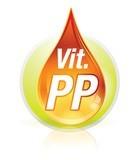 Necesarul de vitamina B3 (PP)
