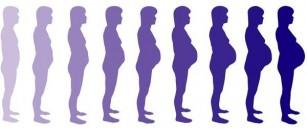 Calendarul sarcinii