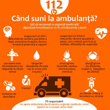 Când să chemi ambulanța (apelul 112)