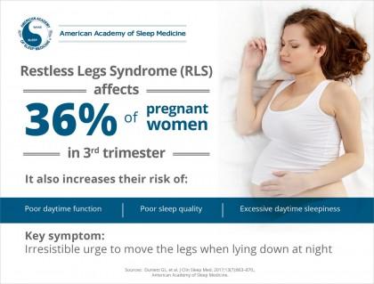 Sindromul picioarelor neliniștite asociat cu calitatea proastă a somnului la femeile însărcinate