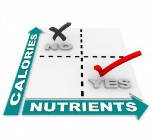 Sursele caloriilor