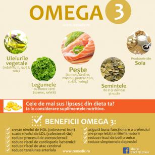 Omega 3. Surse si beneficii