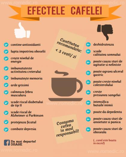 Efectele cafelei asupra organismului