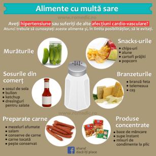Alimentele cu multă sare și efectul lor asupra sănătății