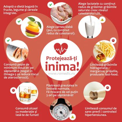 Sfaturi pentru sănătatea inimii