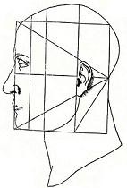 Implant facial - alternativa chirurgicala de reintinerire faciala