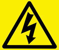 Electrocutarea - primul ajutor